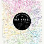 """Taxonomy of Rap Names"""